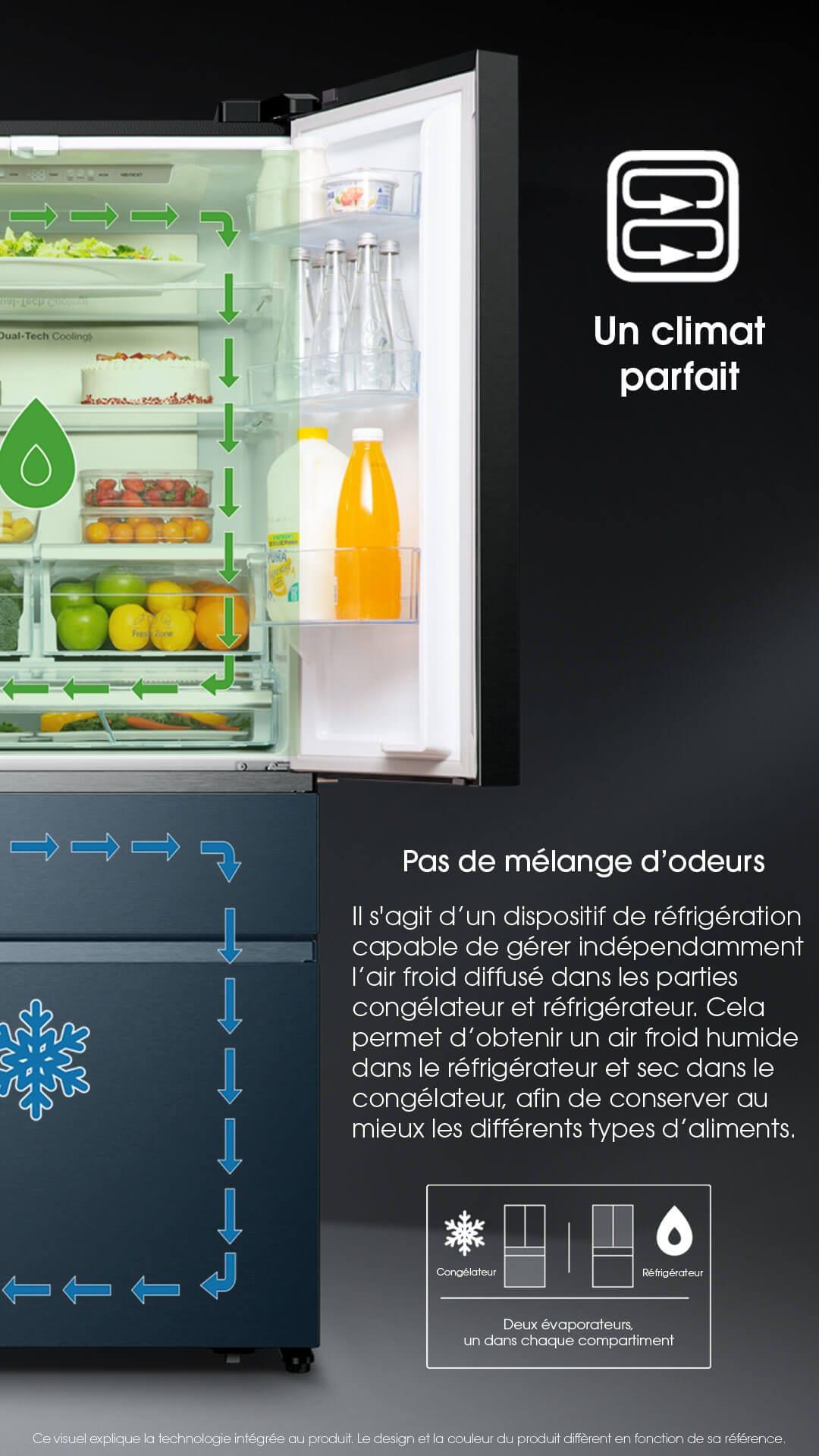 Il s'agit d'un dispositif de réfrigération capable de gérer indépendamment l'air froid diffusé dans les parties congélateur et réfrigérateur. Cela permet d'obtenir un air froid humide dans le réfrigérateur et sec dans le congélateur, afin de conserver au mieux les différents types d'aliments.