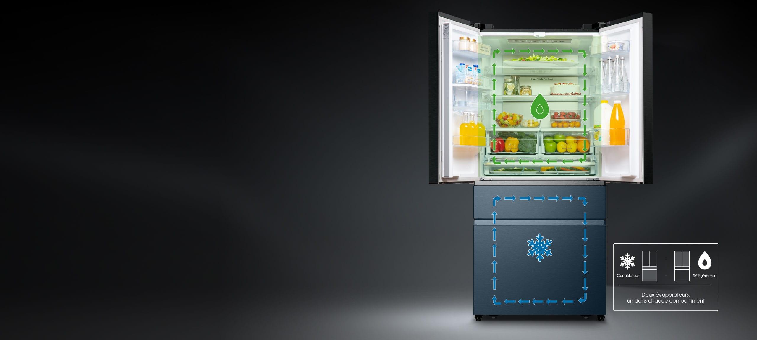 dual-tech-cooling